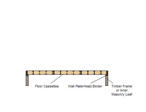 General construction sequence (1 of 4)