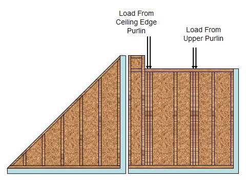 Lower Spandrel Panels  – Standard