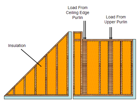 Lower Spandrel Panels – Enhanced
